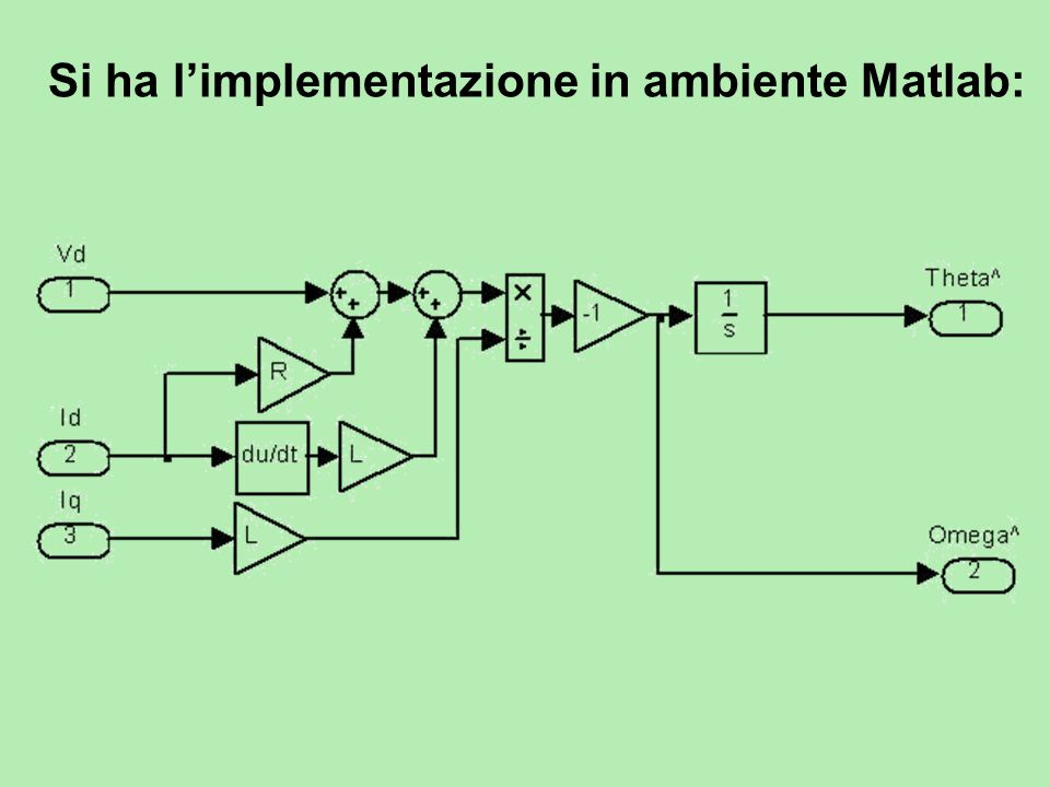Si ha limplementazione in ambiente Matlab: