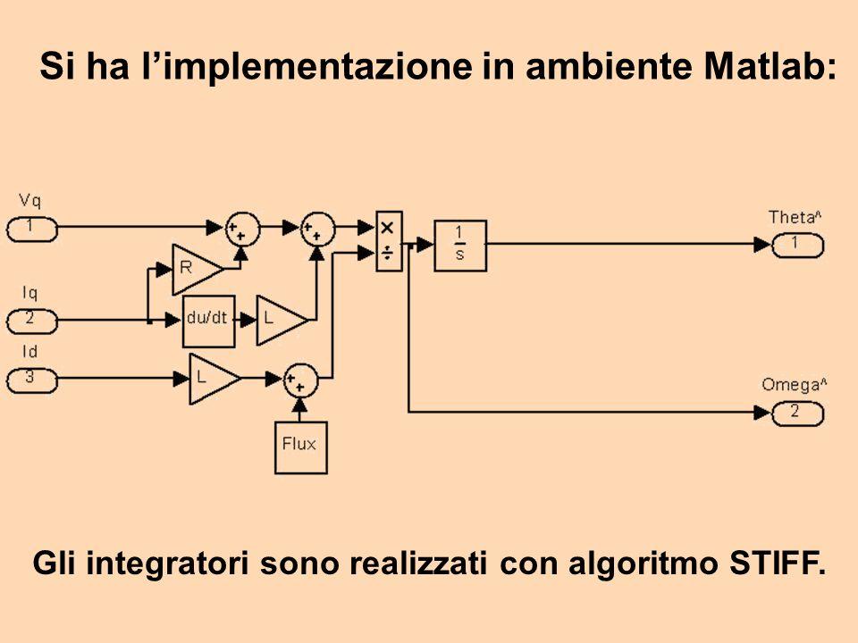Si ha limplementazione in ambiente Matlab: Gli integratori sono realizzati con algoritmo STIFF.