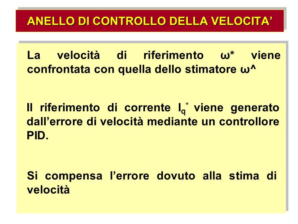 ANELLO DI CONTROLLO DELLA VELOCITA La velocità di riferimento ω* viene confrontata con quella dello stimatore ω^ Si compensa lerrore dovuto alla stima