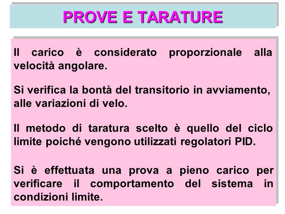 PROVE E TARATURE Il carico è considerato proporzionale alla velocità angolare. Si verifica la bontà del transitorio in avviamento, alle variazioni di