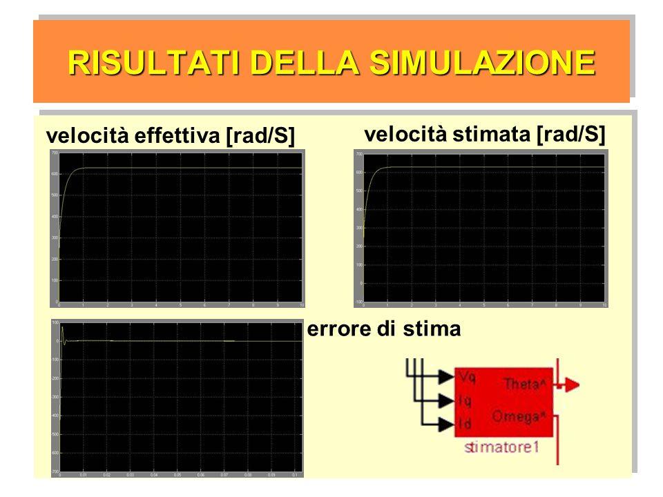 RISULTATI DELLA SIMULAZIONE velocità effettiva [rad/S] velocità stimata [rad/S] errore di stima