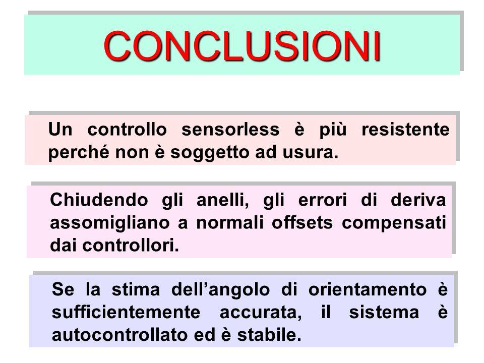 CONCLUSIONICONCLUSIONI Un controllo sensorless è più resistente perché non è soggetto ad usura. Chiudendo gli anelli, gli errori di deriva assomiglian