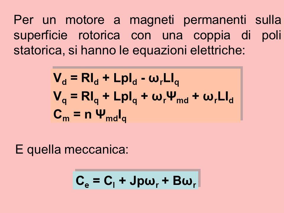 Per un motore a magneti permanenti sulla superficie rotorica con una coppia di poli statorica, si hanno le equazioni elettriche: V d = RI d + LpI d -