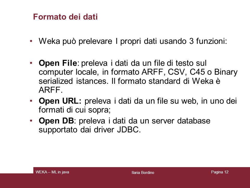 Preprocessamento dei dati Una volta aperto l insieme di dati di interesse, in basso a sinistra compare l elenco degli attributi che compongono i dati in questione.