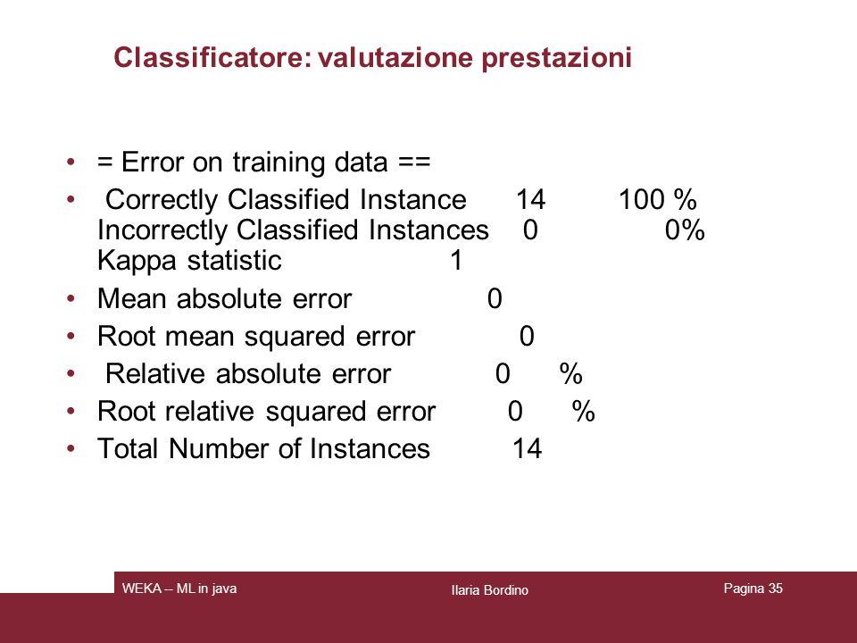 Classificatore: valutazione prestazioni == Detailed Accuracy By Class == TP Rate FP Rate Precision Recall F-Measure Class 1 0 1 1 1 yes 1 0 1 1 1 no Classificatore perfetto.