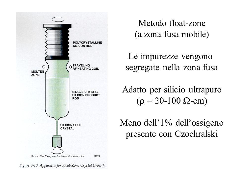 Metodo float-zone (a zona fusa mobile) Le impurezze vengono segregate nella zona fusa Adatto per silicio ultrapuro ( = 20-100 -cm) Meno dell1% delloss