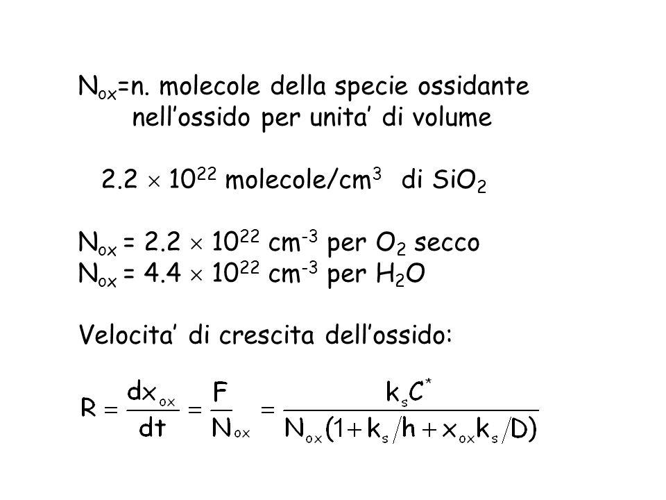 N ox =n. molecole della specie ossidante nellossido per unita di volume 2.2 10 22 molecole/cm 3 di SiO 2 N ox = 2.2 10 22 cm -3 per O 2 secco N ox = 4