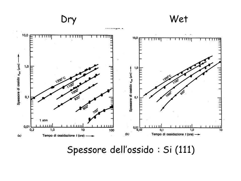 Spessore dellossido : Si (111) DryWet