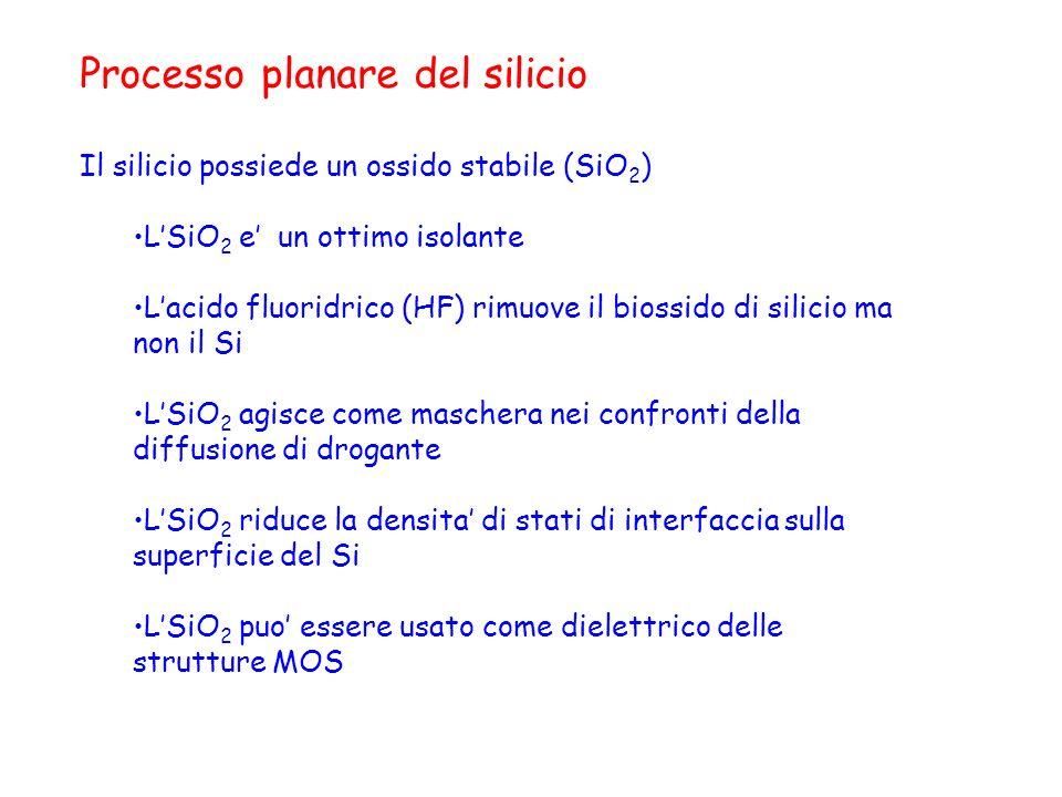 Processo planare del silicio Il silicio possiede un ossido stabile (SiO 2 ) LSiO 2 e un ottimo isolante Lacido fluoridrico (HF) rimuove il biossido di