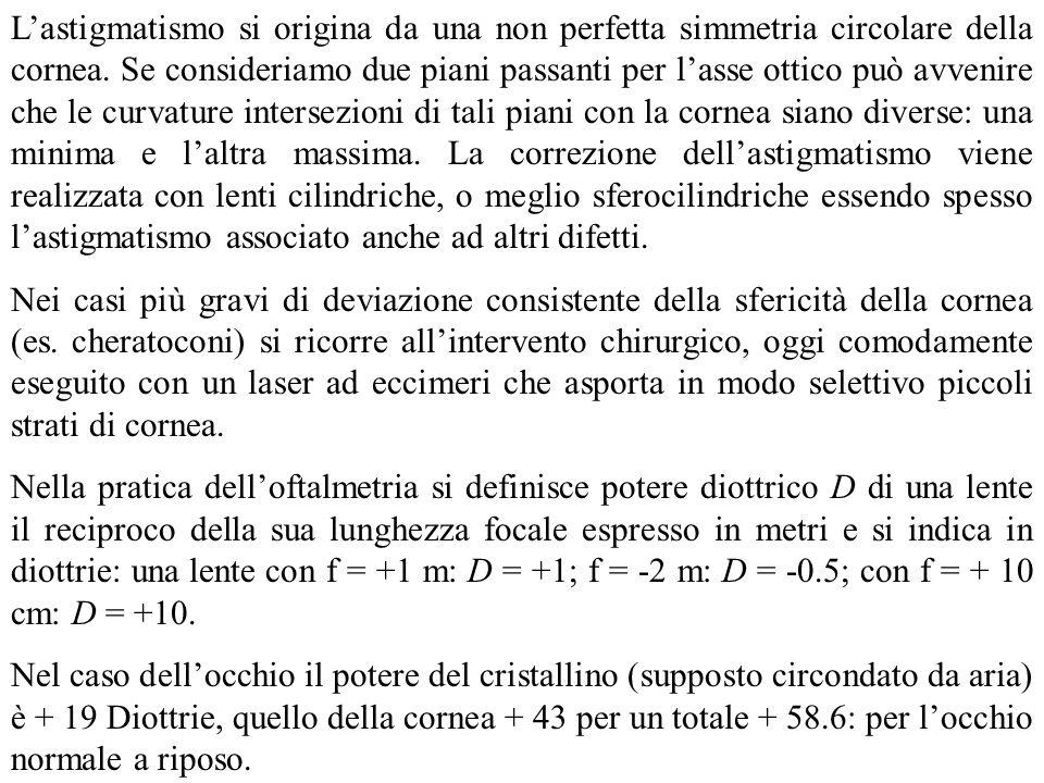 Lastigmatismo si origina da una non perfetta simmetria circolare della cornea. Se consideriamo due piani passanti per lasse ottico può avvenire che le