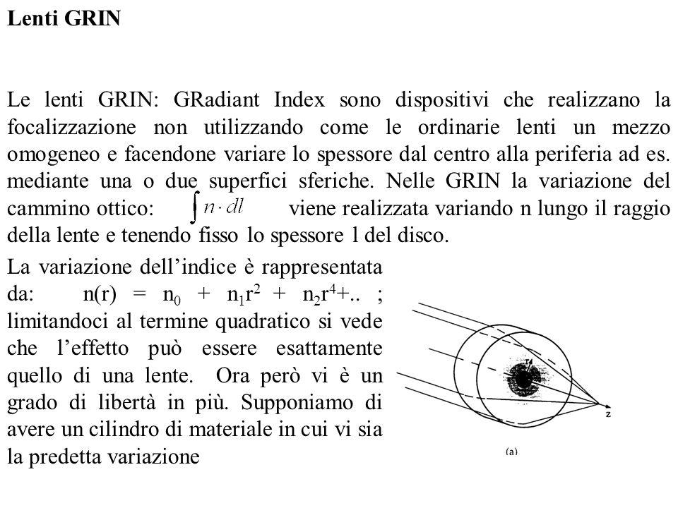 Lenti GRIN Le lenti GRIN: GRadiant Index sono dispositivi che realizzano la focalizzazione non utilizzando come le ordinarie lenti un mezzo omogeneo e