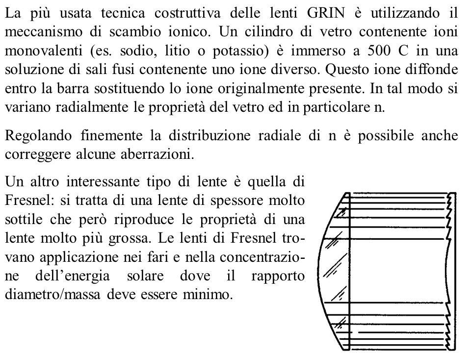 La più usata tecnica costruttiva delle lenti GRIN è utilizzando il meccanismo di scambio ionico. Un cilindro di vetro contenente ioni monovalenti (es.