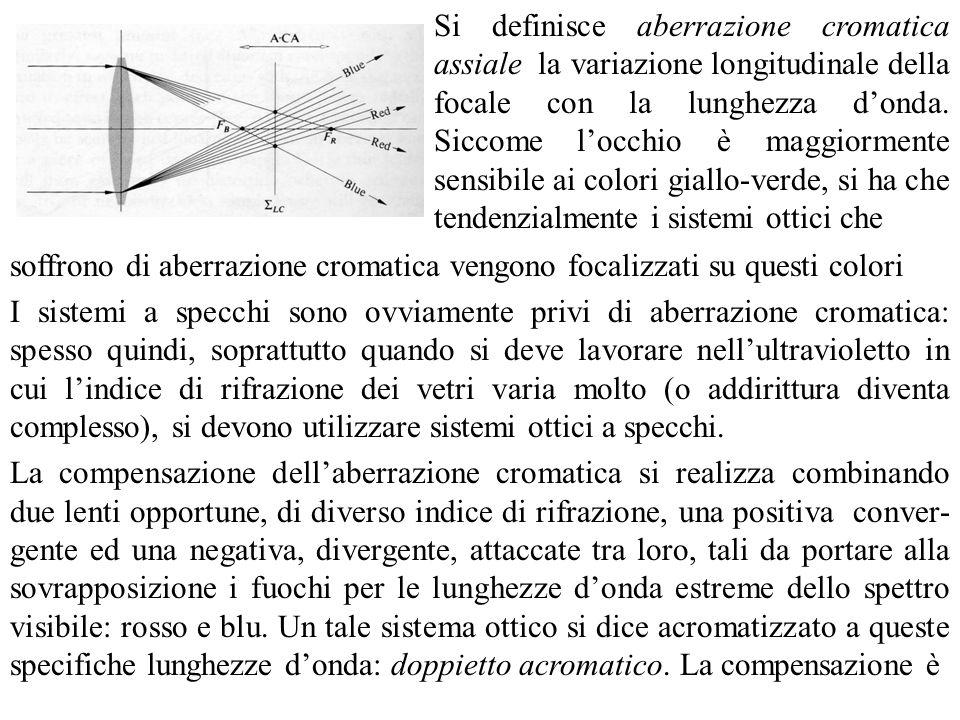 Si definisce aberrazione cromatica assiale la variazione longitudinale della focale con la lunghezza donda. Siccome locchio è maggiormente sensibile a