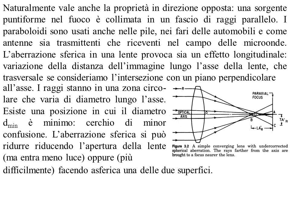 La prima è una lente bi-convessa iperbolica: unonda sferica divergente diventa piana allattraversare la prima superficie iperbolica e successivamente convergente alla seconda.
