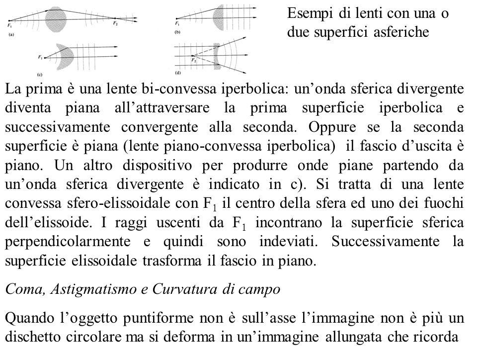 La prima è una lente bi-convessa iperbolica: unonda sferica divergente diventa piana allattraversare la prima superficie iperbolica e successivamente