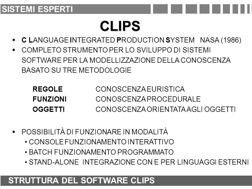 CLIPS C LANGUAGE INTEGRATED PRODUCTION SYSTEM NASA (1986) COMPLETO STRUMENTO PER LO SVILUPPO DI SISTEMI SOFTWARE PER LA MODELLIZZAZIONE DELLA CONOSCEN