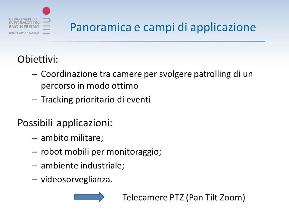 Panoramica e campi di applicazione Tipologie di controllo: – Operatore umano: costantemente concentrato, rischia di perdere dettagli.