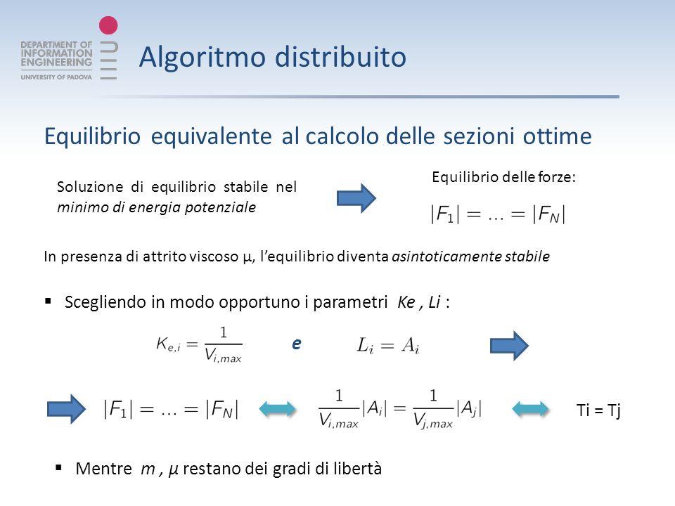 Algoritmo distribuito Equilibrio equivalente al calcolo delle sezioni ottime Soluzione di equilibrio stabile nel minimo di energia potenziale Equilibrio delle forze: In presenza di attrito viscoso μ, lequilibrio diventa asintoticamente stabile Scegliendo in modo opportuno i parametri Ke, Li : e Ti = Tj Mentre m, μ restano dei gradi di libertà