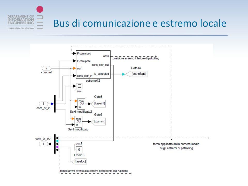 Bus di comunicazione e estremo locale