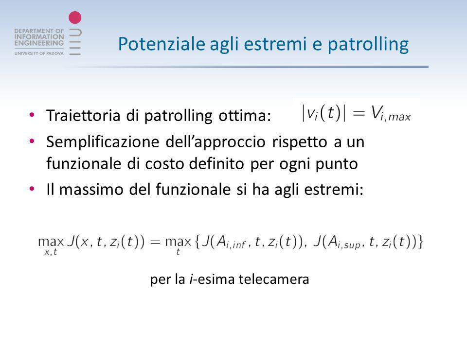 Potenziale agli estremi e patrolling Traiettoria di patrolling ottima: Semplificazione dellapproccio rispetto a un funzionale di costo definito per ogni punto Il massimo del funzionale si ha agli estremi: per la i-esima telecamera