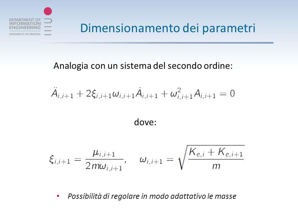 Dimensionamento dei parametri Analogia con un sistema del secondo ordine: dove: Possibilità di regolare in modo adattativo le masse