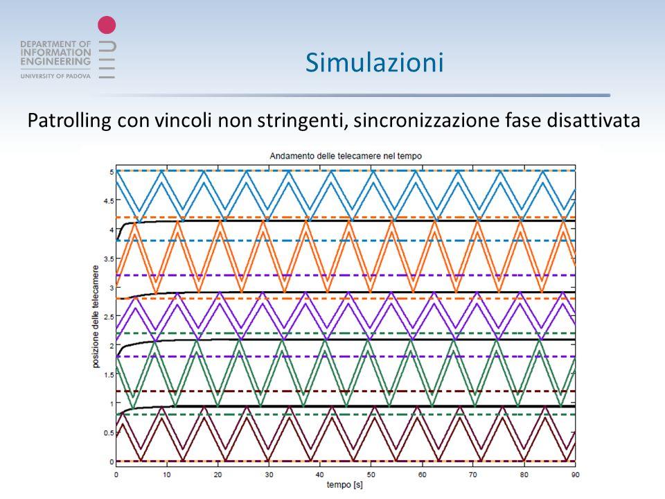 Simulazioni Patrolling con vincoli non stringenti, sincronizzazione fase disattivata