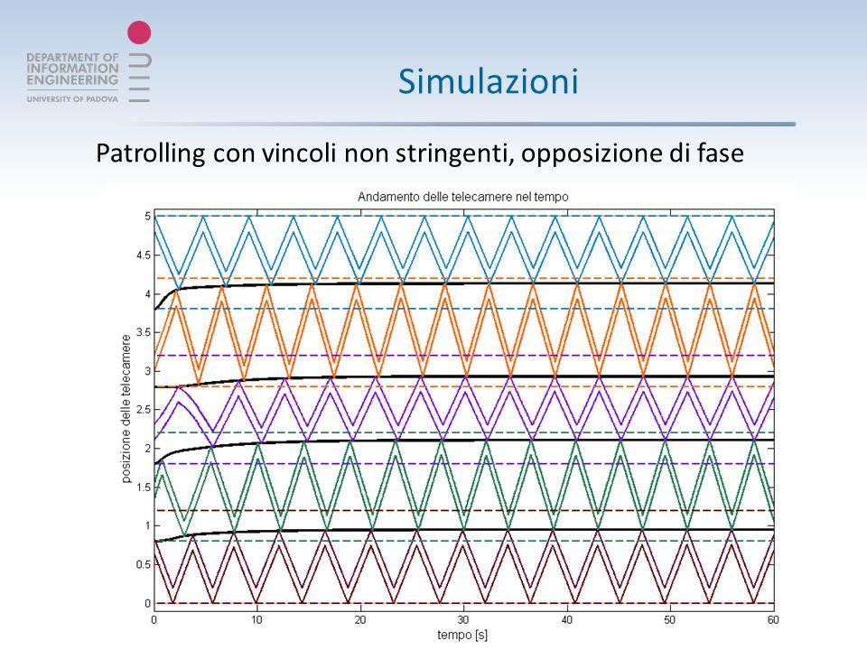 Simulazioni Patrolling con vincoli non stringenti, opposizione di fase