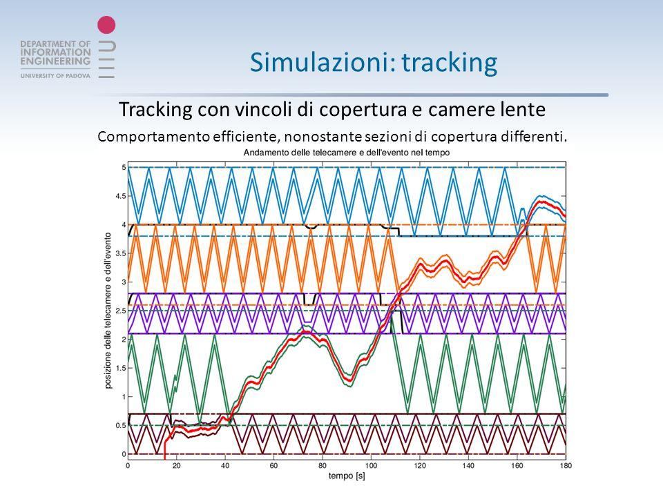 Simulazioni: tracking Tracking con vincoli di copertura e camere lente Comportamento efficiente, nonostante sezioni di copertura differenti.