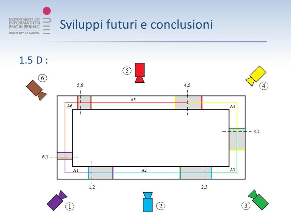 Sviluppi futuri e conclusioni 1.5 D :