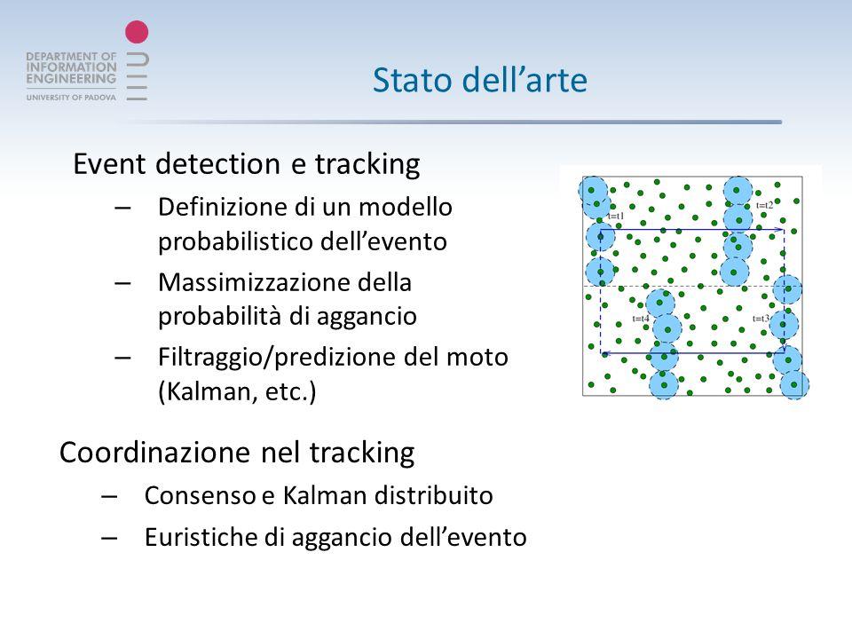 Stato dellarte Event detection e tracking – Definizione di un modello probabilistico dellevento – Massimizzazione della probabilità di aggancio – Filtraggio/predizione del moto (Kalman, etc.) Coordinazione nel tracking – Consenso e Kalman distribuito – Euristiche di aggancio dellevento