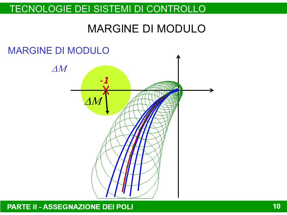 PARTE II - ASSEGNAZIONE DEI POLI TECNOLOGIE DEI SISTEMI DI CONTROLLO 10 MARGINE DI MODULO MARGINE DI MODULO