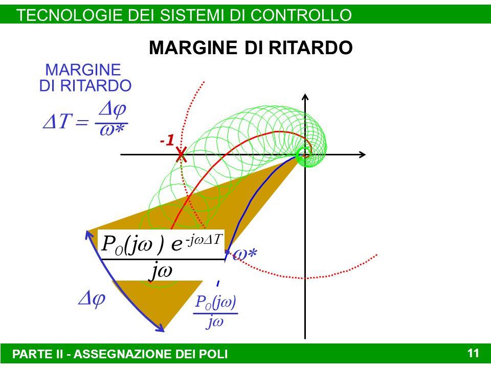 PARTE II - ASSEGNAZIONE DEI POLI TECNOLOGIE DEI SISTEMI DI CONTROLLO 11 MARGINE DI RITARDO P 0 (j ) j P 0 ( j ) e -j j MARGINE DI RITARDO