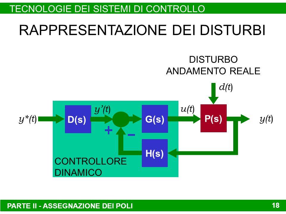 CONTROLLORE DINAMICO PARTE II - ASSEGNAZIONE DEI POLI TECNOLOGIE DEI SISTEMI DI CONTROLLO 18 D(s)H(s) y*(t ) G(s) y(t ) d(t ) P(s) y(t ) u(t ) DISTURBO ANDAMENTO REALE RAPPRESENTAZIONE DEI DISTURBI