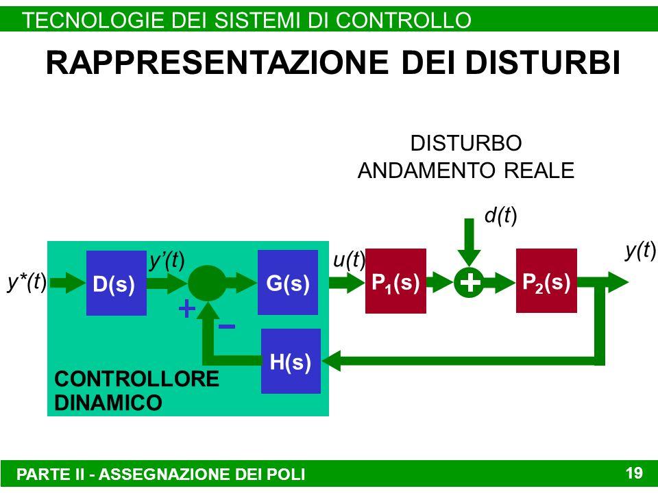 d(t) P 1 (s) y(t) u(t) P 2 (s) PARTE II - ASSEGNAZIONE DEI POLI TECNOLOGIE DEI SISTEMI DI CONTROLLO 19 CONTROLLORE DINAMICO DISTURBO RAPPRESENTAZIONE DEI DISTURBI ANDAMENTO REALE H(s) D(s) y*(t) G(s) y(t)