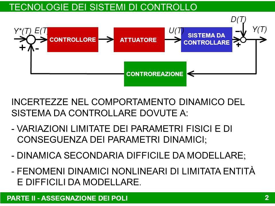 PARTE II - ASSEGNAZIONE DEI POLI TECNOLOGIE DEI SISTEMI DI CONTROLLO 2 CONTROREAZIONE Y*(T) E(T) CONTROLLORE SISTEMA DA CONTROLLARE U(T) Y(T) D(T) ATTUATORE INCERTEZZE NEL COMPORTAMENTO DINAMICO DEL SISTEMA DA CONTROLLARE DOVUTE A: - VARIAZIONI LIMITATE DEI PARAMETRI FISICI E DI CONSEGUENZA DEI PARAMETRI DINAMICI ; - DINAMICA SECONDARIA DIFFICILE DA MODELLARE ; - FENOMENI DINAMICI NONLINEARI DI LIMITATA ENTITÀ E DIFFICILI DA MODELLARE.