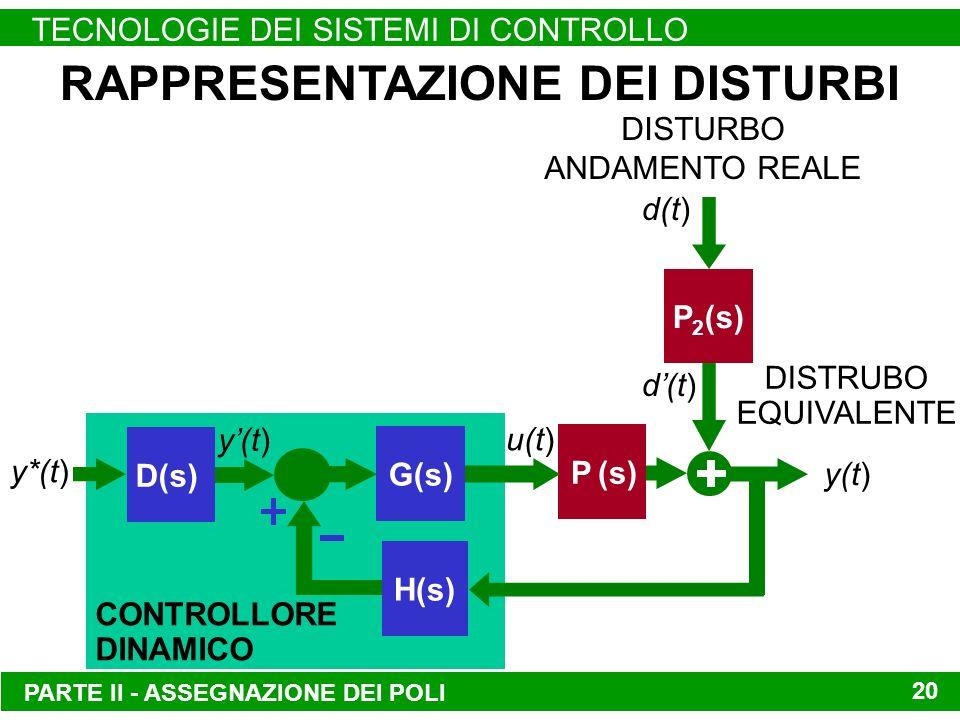 PARTE II - ASSEGNAZIONE DEI POLI TECNOLOGIE DEI SISTEMI DI CONTROLLO 20 CONTROLLORE DINAMICO d(t) P 2 (s) d(t) DISTURBO ANDAMENTO REALE DISTRUBO EQUIVALENTE RAPPRESENTAZIONE DEI DISTURBI H(s) y*(t) G(s) y(t) D(s) y(t) u(t) P (s)