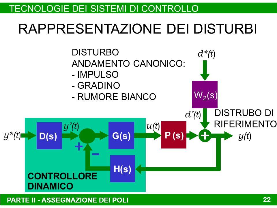 PARTE II - ASSEGNAZIONE DEI POLI TECNOLOGIE DEI SISTEMI DI CONTROLLO 22 d(t ) W 2 (s) d*(t ) DISTURBO ANDAMENTO CANONICO: - IMPULSO - GRADINO - RUMORE BIANCO DISTRUBO DI RIFERIMENTO RAPPRESENTAZIONE DEI DISTURBI y(t ) CONTROLLORE DINAMICO D(s) H(s) y*(t ) P (s) G(s) u(t ) y(t )