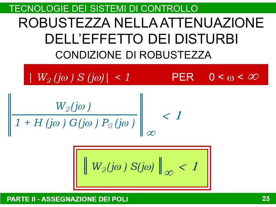 PARTE II - ASSEGNAZIONE DEI POLI TECNOLOGIE DEI SISTEMI DI CONTROLLO 23 ROBUSTEZZA NELLA ATTENUAZIONE DELLEFFETTO DEI DISTURBI CONDIZIONE DI ROBUSTEZZA | W 2 ( j ) S ( j )| < 1 PER 0 < < W 2 ( j ) 1 + H ( j ) G ( j ) P 0 ( j ) W 2 ( j ) S( j )