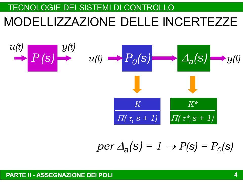 PARTE II - ASSEGNAZIONE DEI POLI TECNOLOGIE DEI SISTEMI DI CONTROLLO 4 MODELLIZZAZIONE DELLE INCERTEZZE a (s) P 0 (s) u(t)y(t) P (s) u(t) y(t) per a (s) = 1 P(s) = P 0 (s) ( i s + 1) K ( * i s + 1) K*