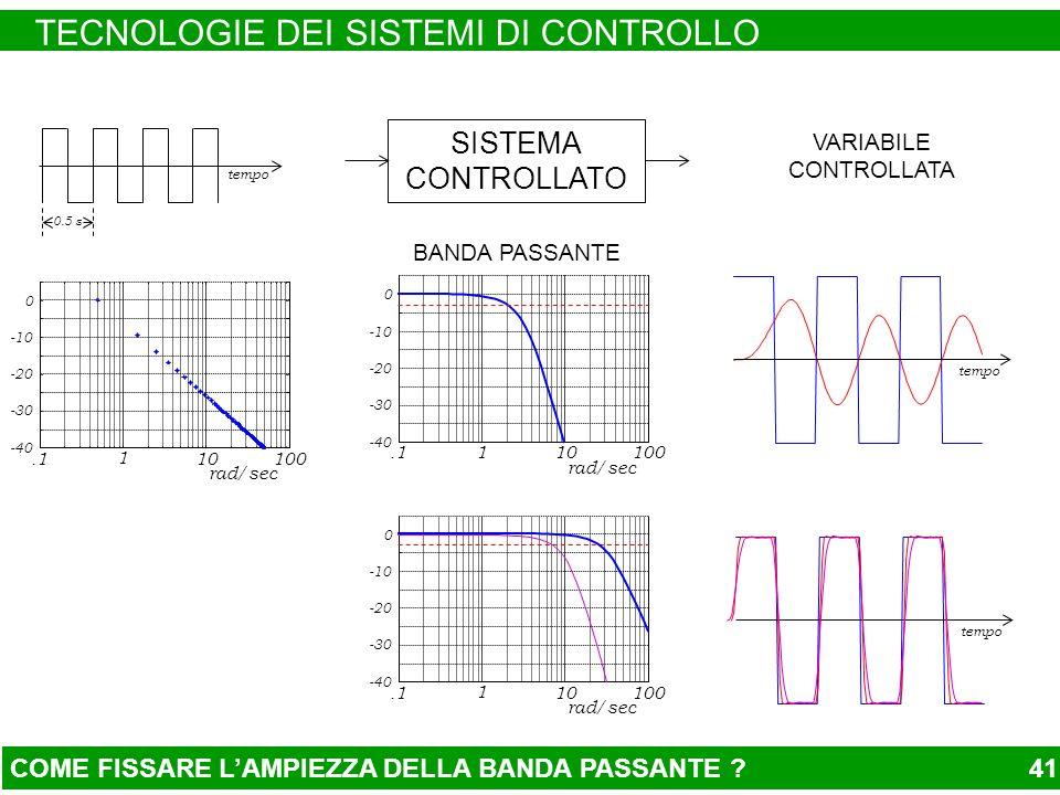 COME FISSARE LAMPIEZZA DELLA BANDA PASSANTE ? TECNOLOGIE DEI SISTEMI DI CONTROLLO 41 tempo 0.5 s.110100 -40 -30 -20 -10 0 1 rad/sec.110100 -40 -30 -20
