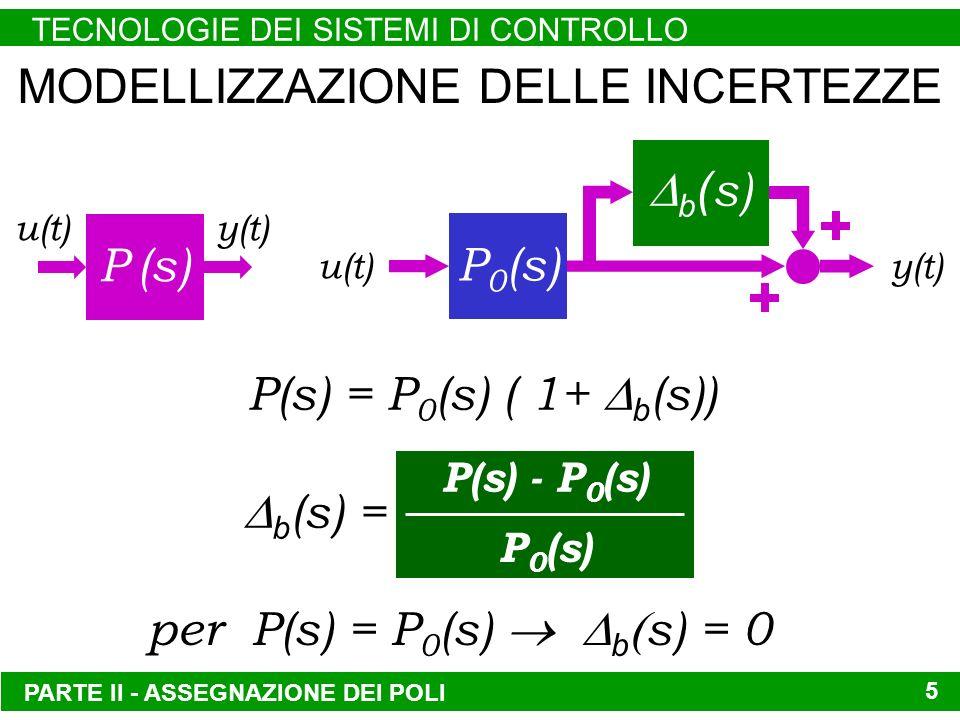 PARTE II - ASSEGNAZIONE DEI POLI TECNOLOGIE DEI SISTEMI DI CONTROLLO 5 MODELLIZZAZIONE DELLE INCERTEZZE P (s) u(t) y(t) P 0 (s) b ( s) u(t)y(t) per P(s) = P 0 (s) b s) = 0 b (s) = P(s) - P 0 (s) P 0 (s) P(s) = P 0 (s) ( 1+ b (s))