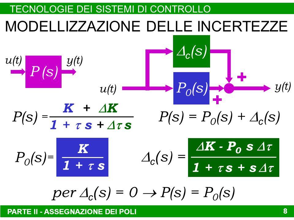 PARTE II - ASSEGNAZIONE DEI POLI TECNOLOGIE DEI SISTEMI DI CONTROLLO 8 MODELLIZZAZIONE DELLE INCERTEZZE P (s) u(t) y(t) per c ( s) = 0 P(s) = P 0 (s) 1 + s + s K + K = P(s) 1 + s K = P 0 (s) c ( s) = K - P 0 s 1 + s + s P(s) = P 0 (s) + c (s) c (s) P 0 (s) u(t) y(t)