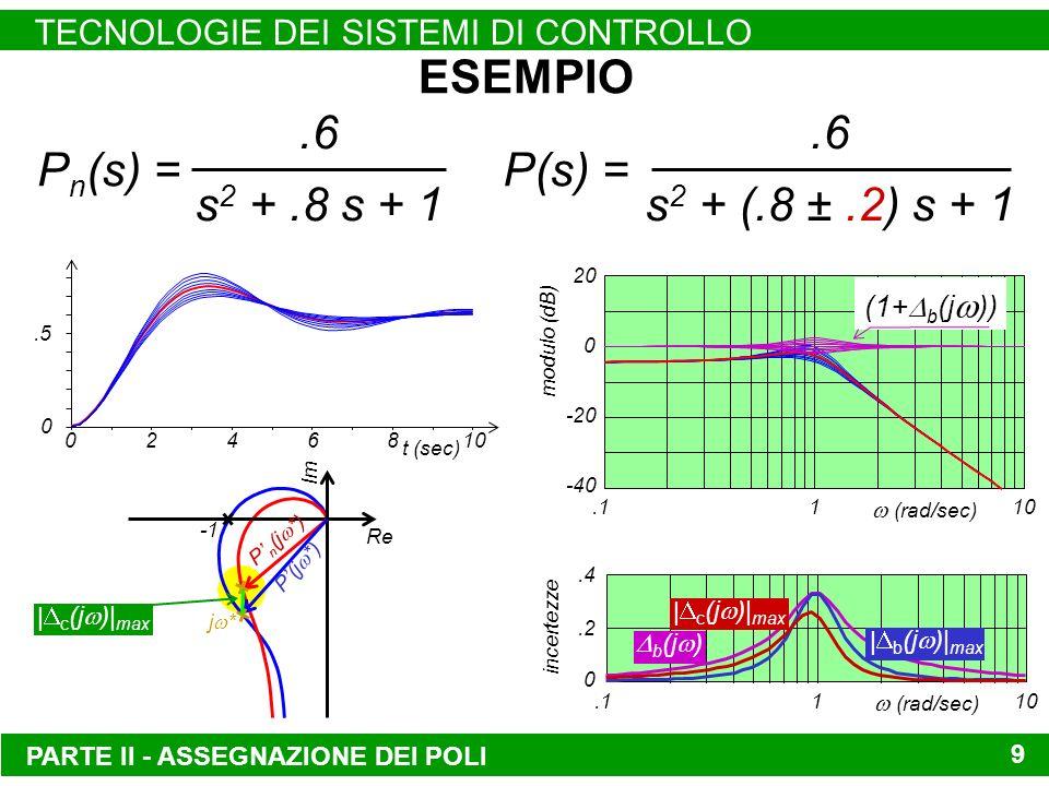 PARTE II - ASSEGNAZIONE DEI POLI TECNOLOGIE DEI SISTEMI DI CONTROLLO 9.6 s 2 + (.8 ±.2) s + 1 P(s) =P n (s) =.6 s 2 +.8 s + 1 2 0 046810 t (sec).5 ESEMPIO.1110 (rad/sec) 20 0 -20 -40 modulo (dB) (1+ b (j )).1110 (rad/sec).4.2 0 incertezze b (j ) b (j )| max c (j )| max Re Im P n (j *) P(j *) j * c (j )| max