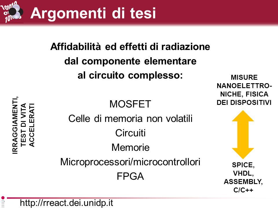 http://rreact.dei.unidp.it Affidabilità ed effetti di radiazione dal componente elementare al circuito complesso: MOSFET Celle di memoria non volatili Circuiti Memorie Microprocessori/microcontrollori FPGA Argomenti di tesi SPICE, VHDL, ASSEMBLY, C/C++ MISURE NANOELETTRO- NICHE, FISICA DEI DISPOSITIVI IRRAGGIAMENTI, TEST DI VITA ACCELERATI