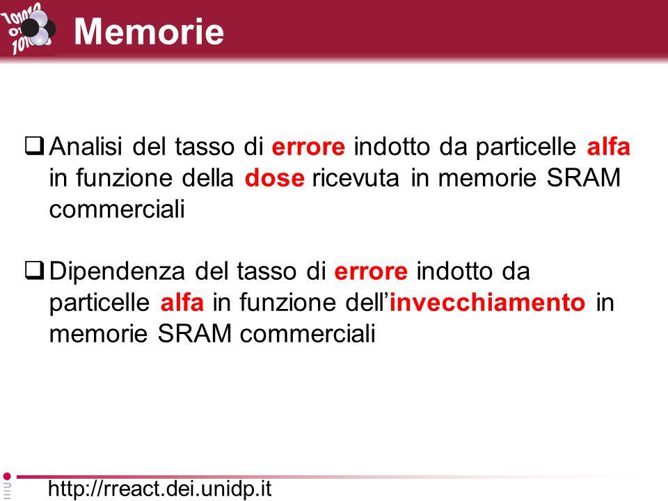 http://rreact.dei.unidp.it Memorie Analisi del tasso di errore indotto da particelle alfa in funzione della dose ricevuta in memorie SRAM commerciali Dipendenza del tasso di errore indotto da particelle alfa in funzione dellinvecchiamento in memorie SRAM commerciali