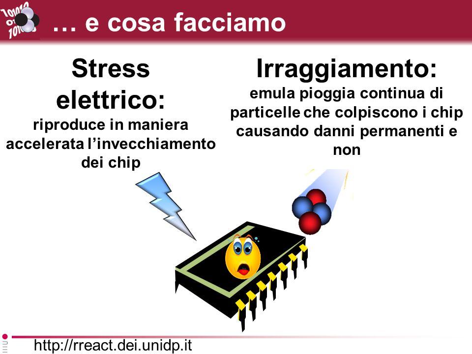 http://rreact.dei.unidp.it … e cosa facciamo Stress elettrico: riproduce in maniera accelerata linvecchiamento dei chip Irraggiamento: emula pioggia continua di particelle che colpiscono i chip causando danni permanenti e non
