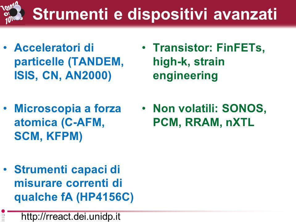 http://rreact.dei.unidp.it Strumenti e dispositivi avanzati Acceleratori di particelle (TANDEM, ISIS, CN, AN2000) Microscopia a forza atomica (C-AFM, SCM, KFPM) Strumenti capaci di misurare correnti di qualche fA (HP4156C) Transistor: FinFETs, high-k, strain engineering Non volatili: SONOS, PCM, RRAM, nXTL