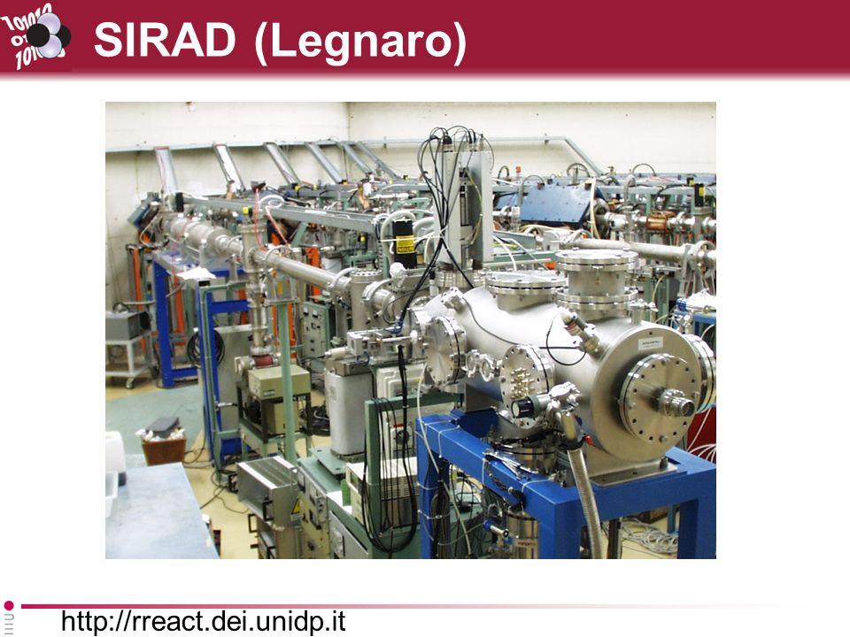 http://rreact.dei.unidp.it SIRAD (2)