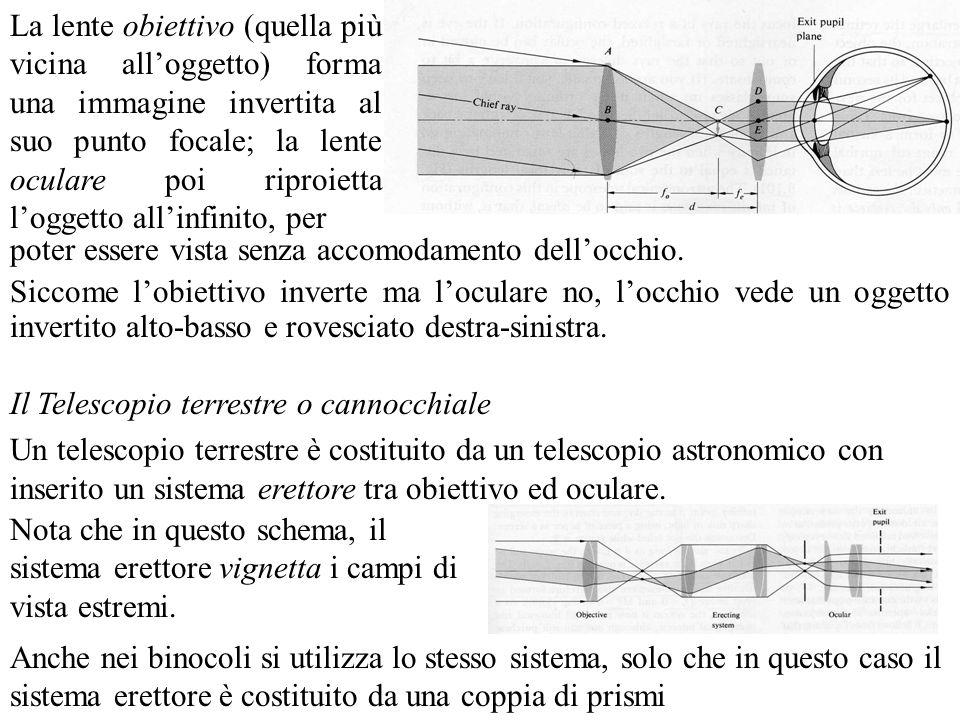 tipicamente prismi di Porro Il telescopio Galileiano Il telescopio galileiano è costituito da un obiettivo avente focale positiva, seguita da un oculare a focale negativa.
