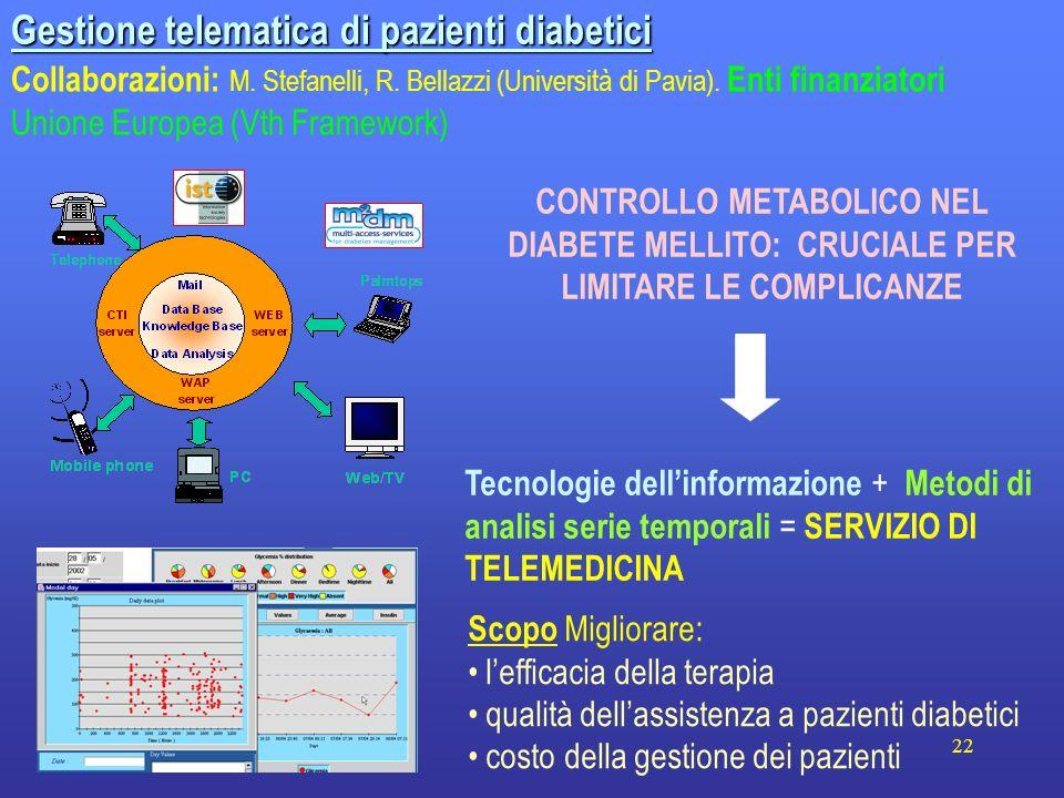 22 Gestione telematica di pazienti diabetici Collaborazioni: M. Stefanelli, R. Bellazzi (Università di Pavia). Enti finanziatori Unione Europea (Vth F